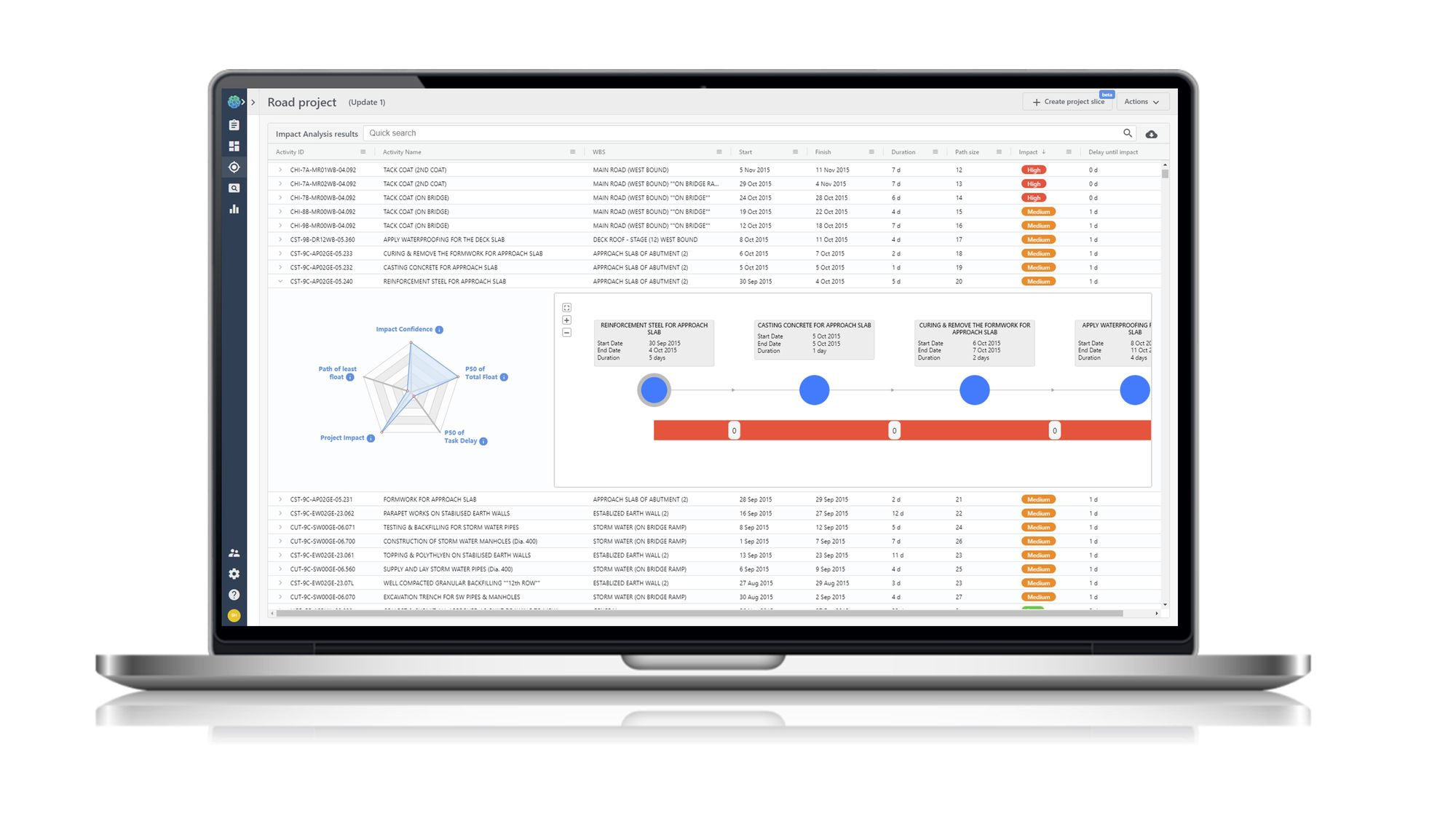 Nodes-and-Links-Aegis-scheduling-analytics-tool